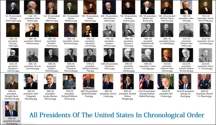 List of all U.S President in chronological order